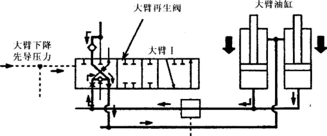 挖掘机大臂抗漂移阀及大臂再生阀介绍说明图片